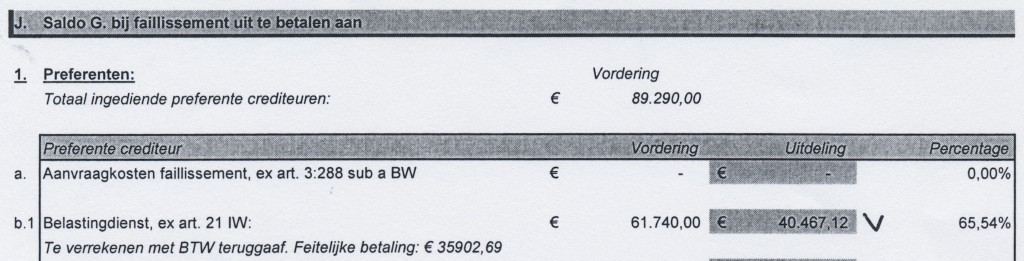 Zelfs de fiscus verliest bij het faillissement van Ode Nederland BV, blijkt uit de slotuitdelingslijst.